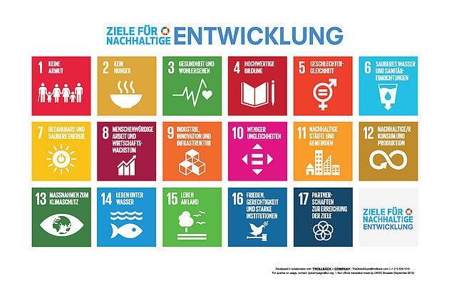Podiumsdiskussion zu Globalen Nachhaltigkeitszielen (SDG) @ Schader-Forum
